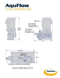 S1000-Drawings