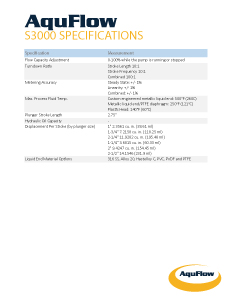 S3000 Specifications