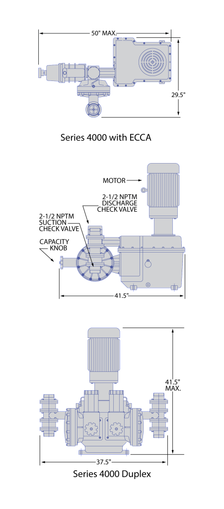 S4000 Dimensions