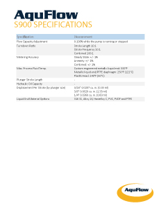 S900 Specifications
